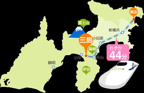 新幹線ひかり号利用で三島駅は品川から37分、東京から44分